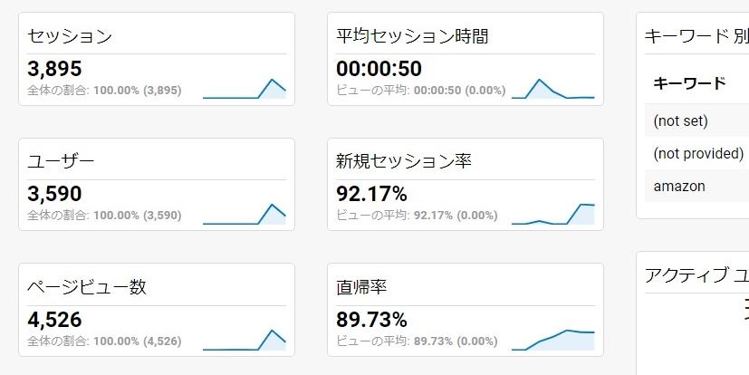 ヘッダー Google Analytics カスタムレポート